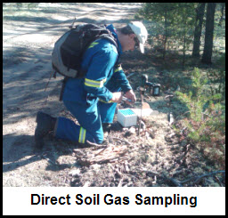 Petro-Find Geochem direct soil gas sampling