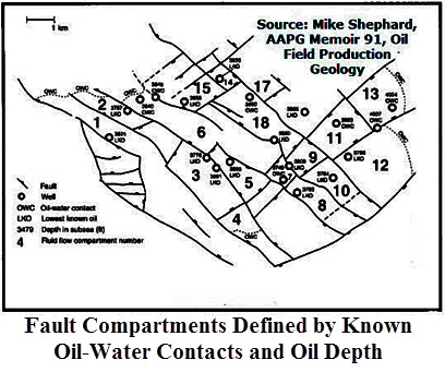 varying oil-water contacts and lowest known oil depths define compartments