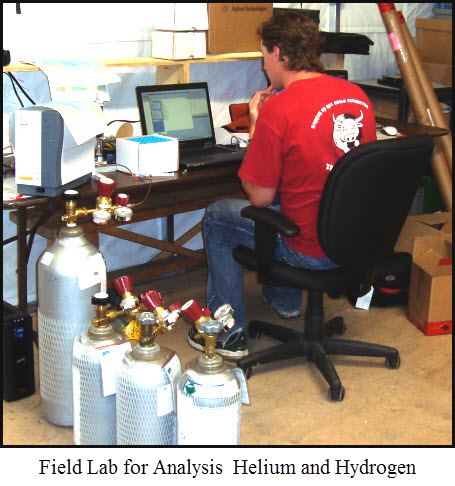 field laboratory for analysis of helium and hydrogen