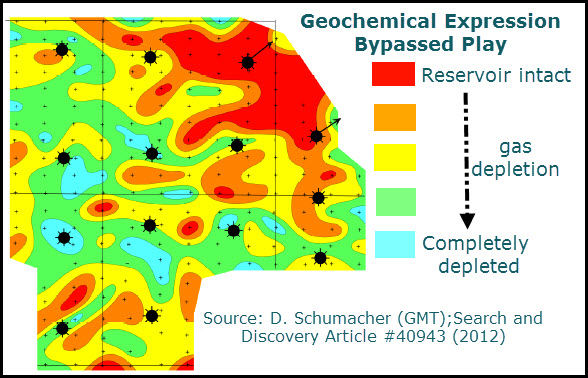 geochemical expression of bypassed plays