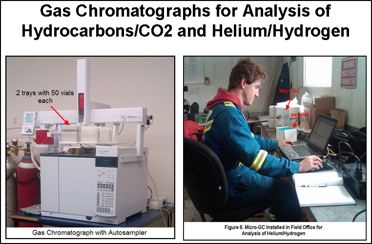 gas chromatograph trainng for turnkey projects